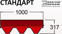 Коллекция Руфшилд (Roofshield) Стандарт